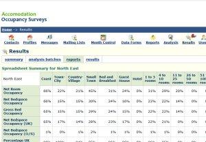 RIBOS data form