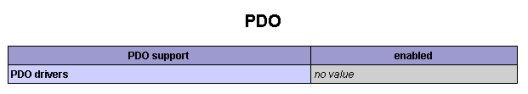 pdo support - no value